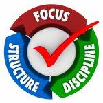 5 Steps to Self-Discipline